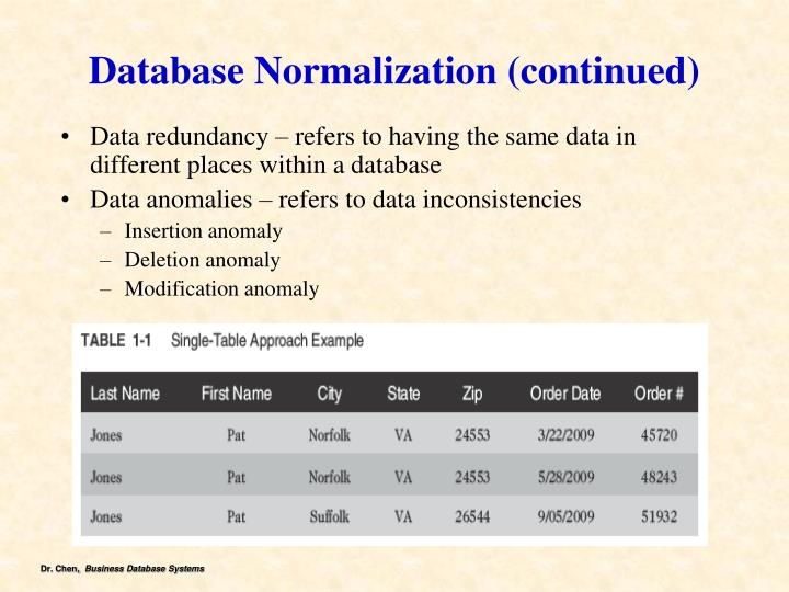 Database Normalization (continued)