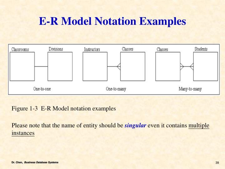 E-R Model Notation Examples