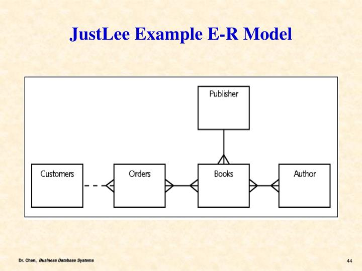 JustLee Example E-R Model