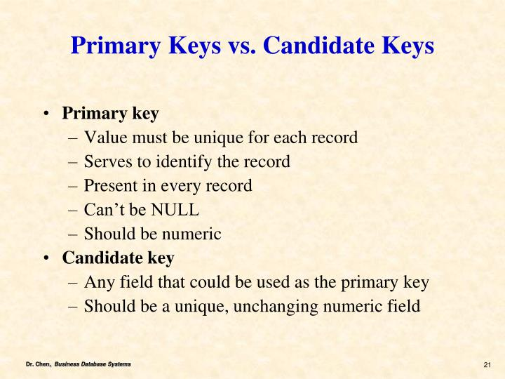 Primary Keys vs. Candidate Keys