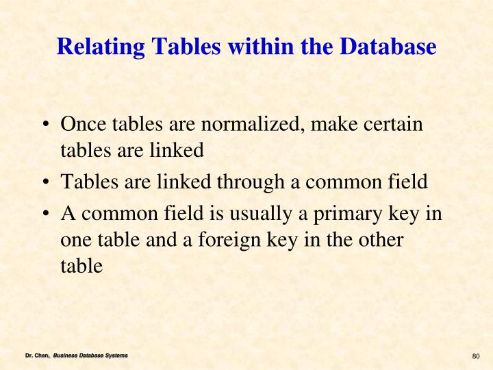 Relating Tables within the Database
