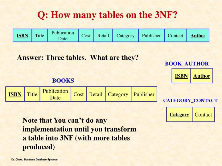 Q: How many tables on the 3NF?