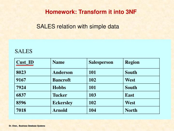 Homework: Transform it into 3NF