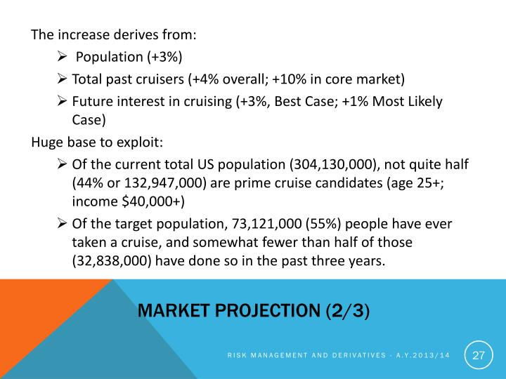 Market projection (2/3)