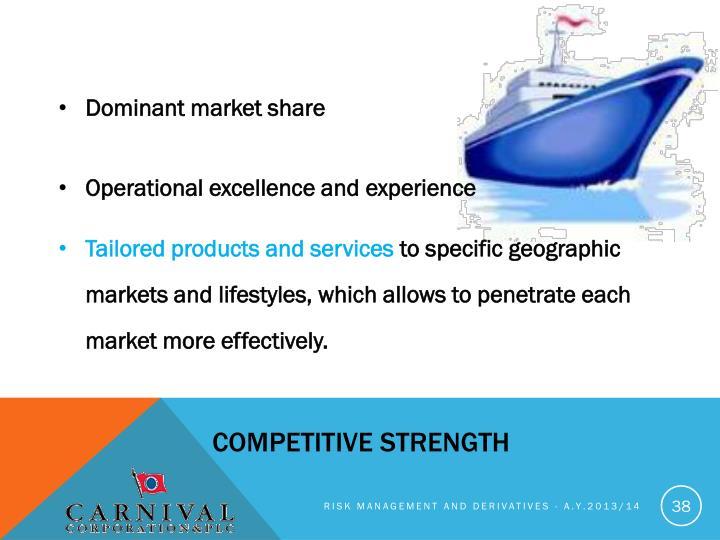 Dominant market share