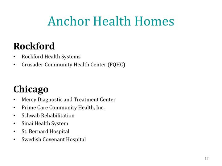 Anchor Health Homes