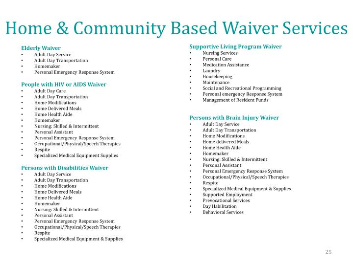 Home & Community Based Waiver Services