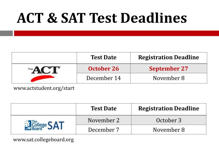 ACT & SAT Test Deadlines