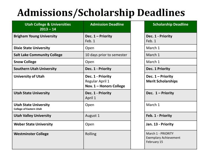 Admissions/Scholarship Deadlines