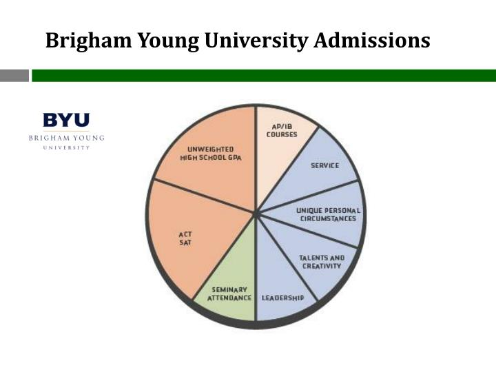 Brigham Young University Admissions