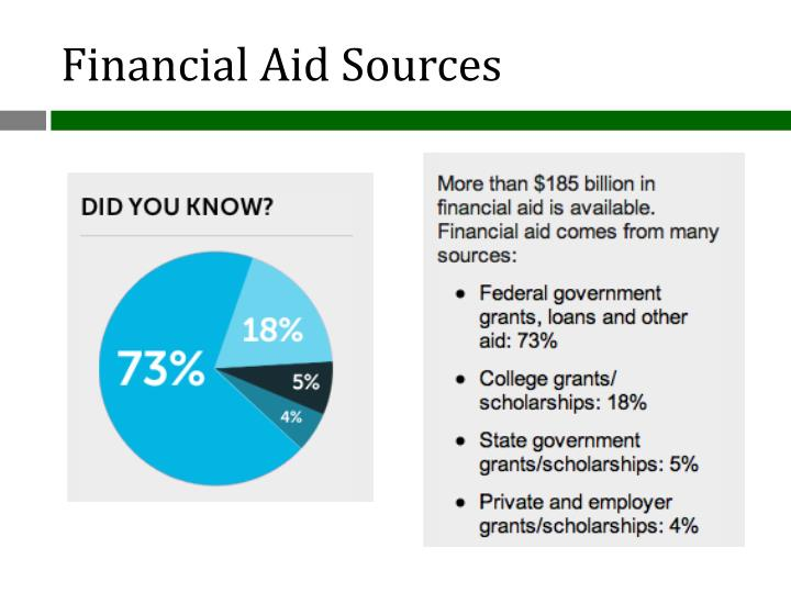 Financial Aid Sources