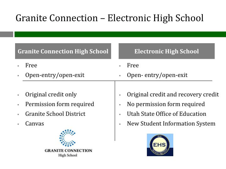 Granite Connection – Electronic High School