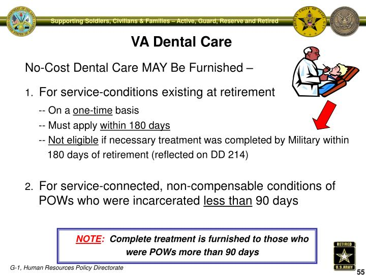 VA Dental Care