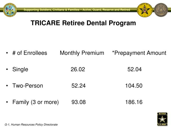 # of Enrollees        Monthly Premium     *Prepayment Amount