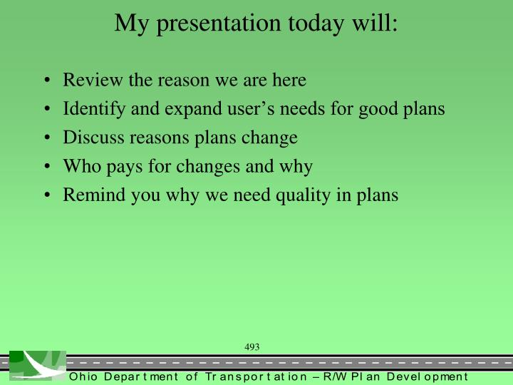 My presentation today will:
