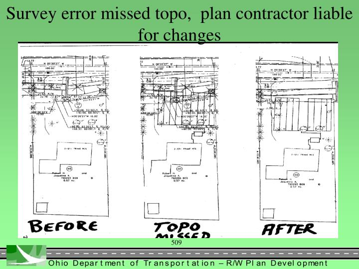Survey error missed topo,  plan contractor liable for changes