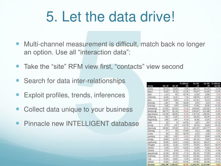 5. Let the data drive!
