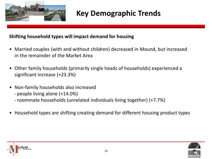 Key Demographic Trends