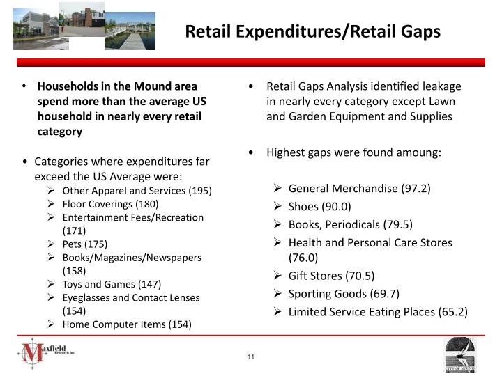 Retail Expenditures/Retail Gaps