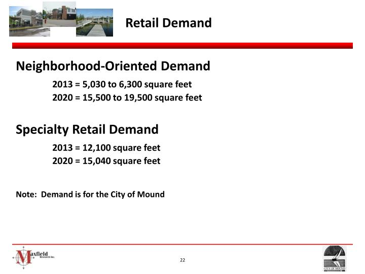 Retail Demand