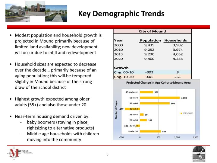 Key Demographic Trends