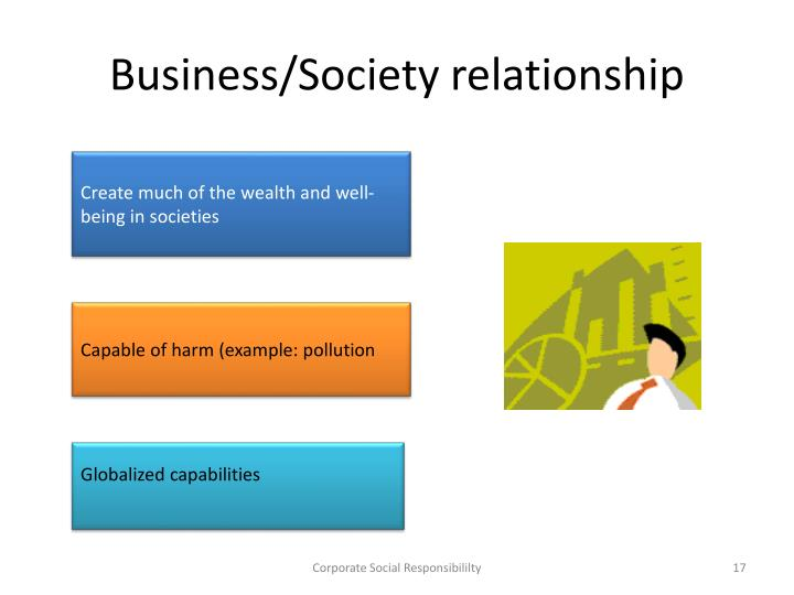 Business/Society relationship