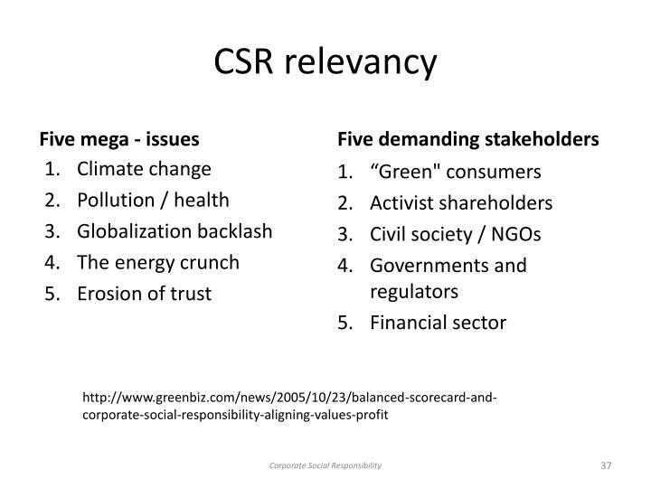 CSR relevancy