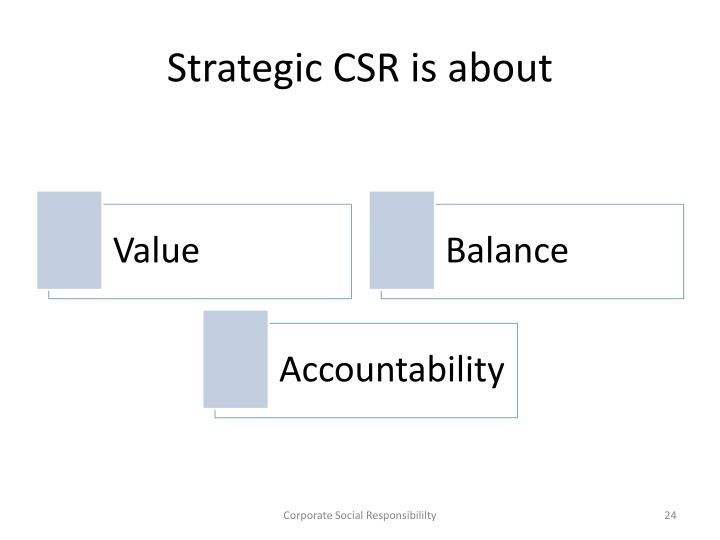 Strategic CSR is about