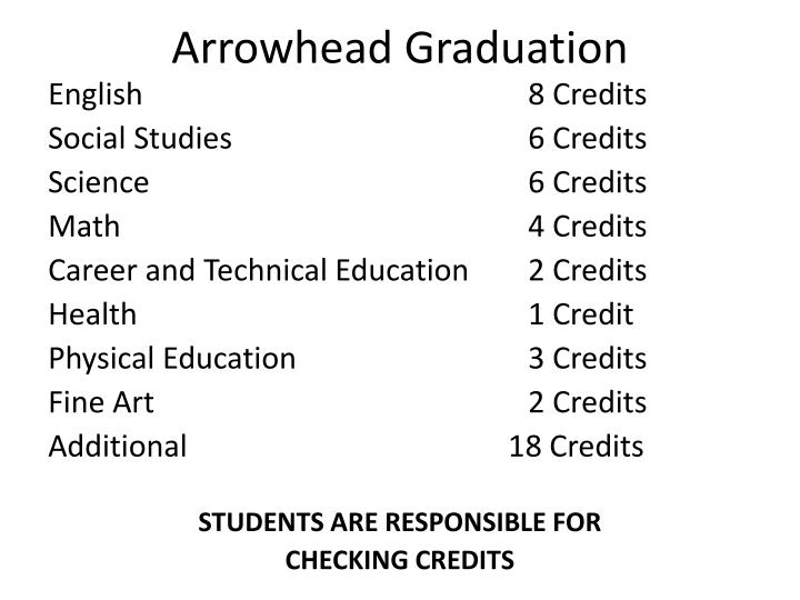 Arrowhead Graduation