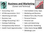 business and marketing career and technical
