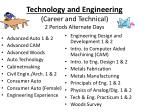 technology and engineering career and technical 2 periods alternate days