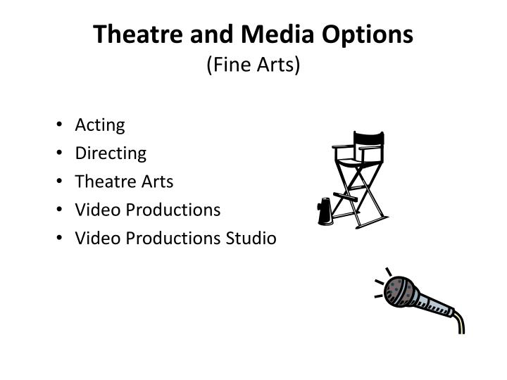 Theatre and Media Options