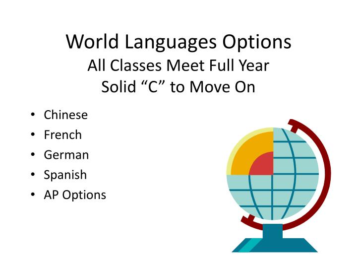 World Languages Options