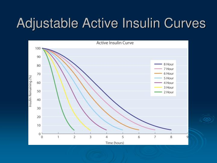 Adjustable Active Insulin Curves