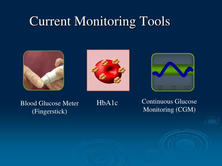 Current Monitoring Tools