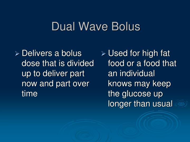 Dual Wave Bolus