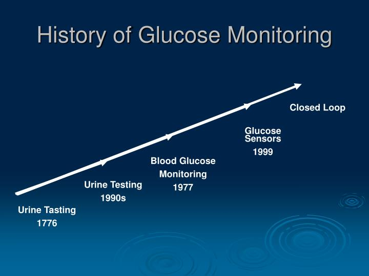 History of Glucose Monitoring