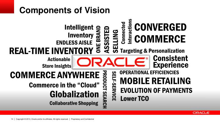 Components of Vision