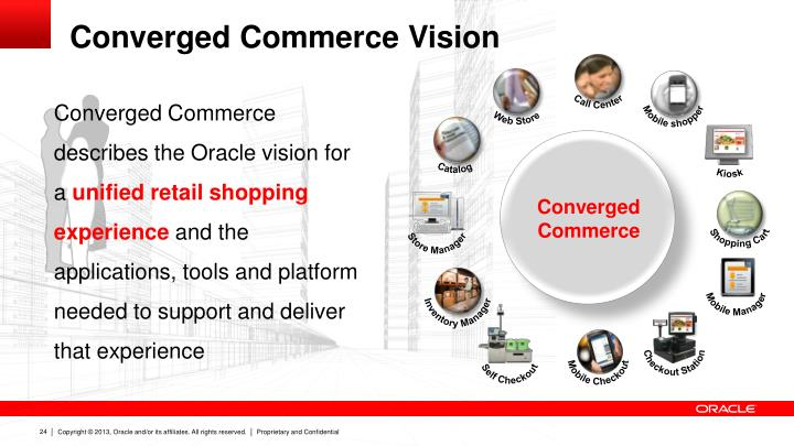 Converged Commerce Vision