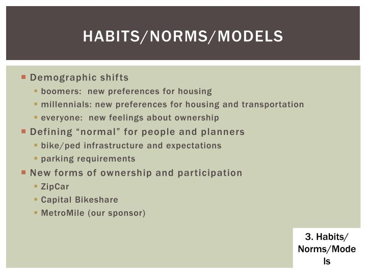 Habits/norms/models