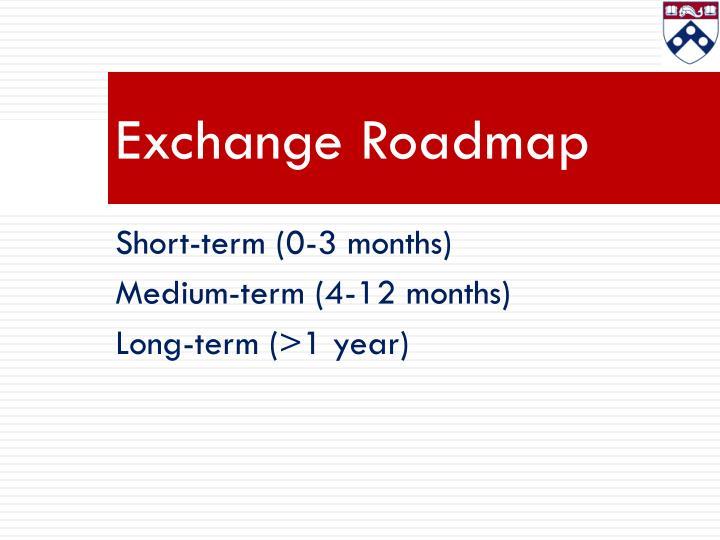 Exchange Roadmap