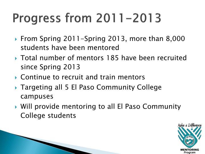 Progress from 2011-2013