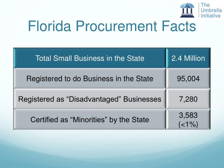 Florida Procurement Facts