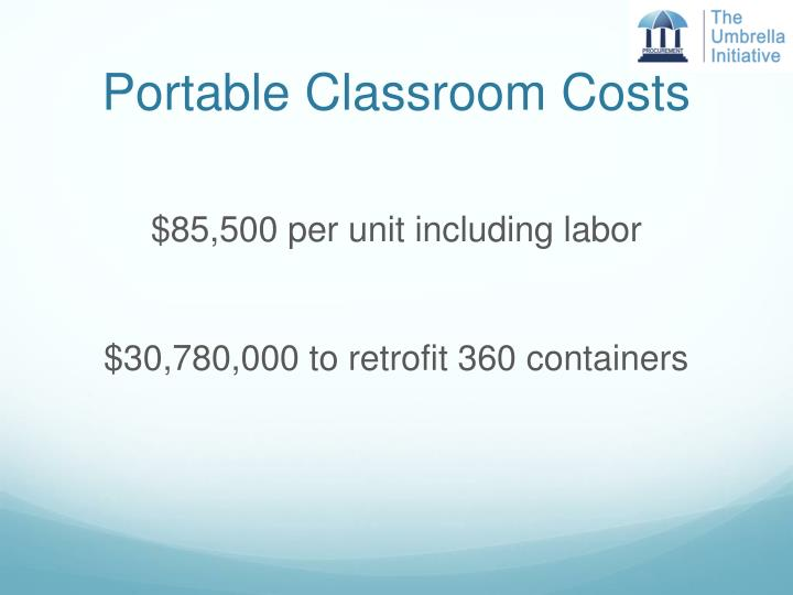 Portable Classroom Costs