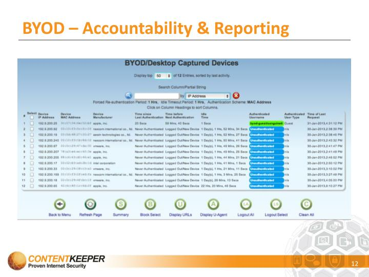 BYOD – Accountability & Reporting