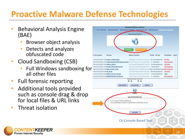 Proactive Malware Defense Technologies