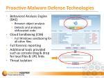 proactive malware defense technologies