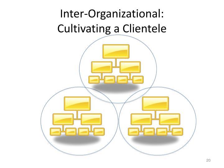 Inter-Organizational: