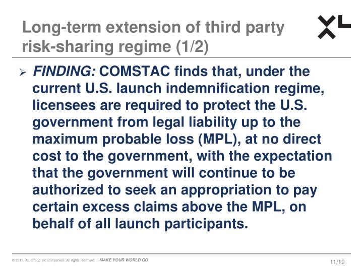 Long-term extension of third party