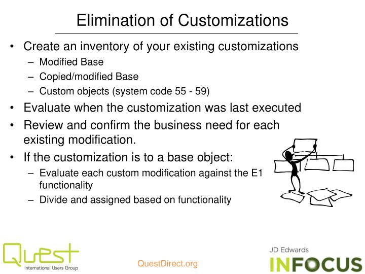Elimination of Customizations